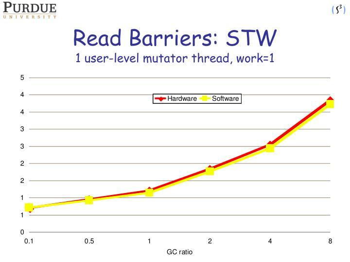 Read Barriers: STW