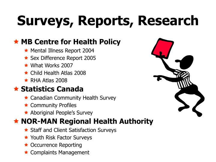Surveys, Reports, Research
