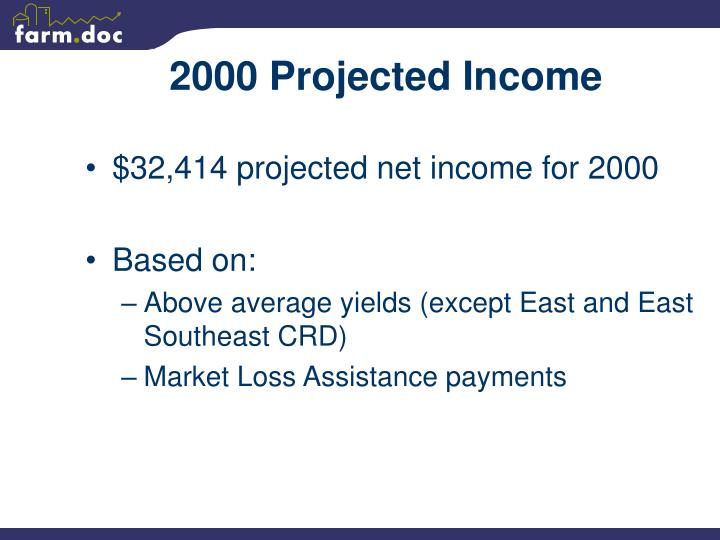 2000 Projected Income