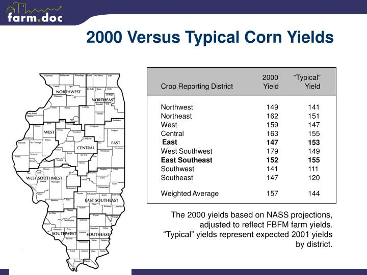 2000 Versus Typical Corn Yields