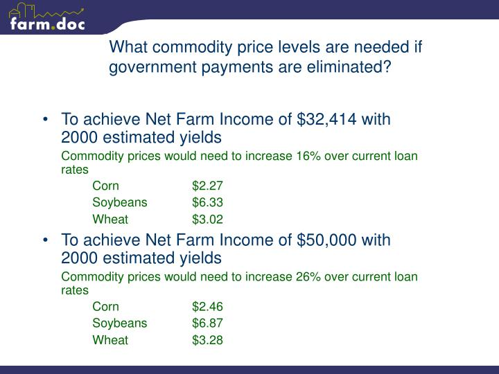 What commodity price levels are needed if government payments are eliminated?