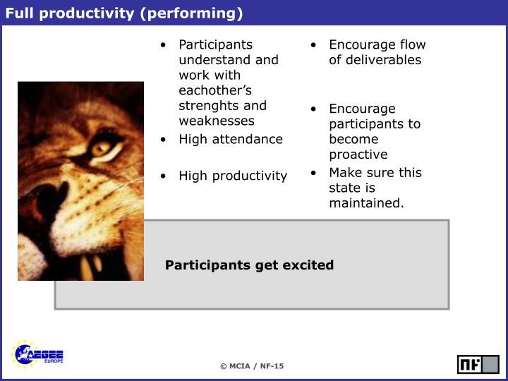 Full productivity (performing)