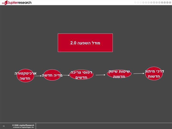 מודל השפעה 2.0