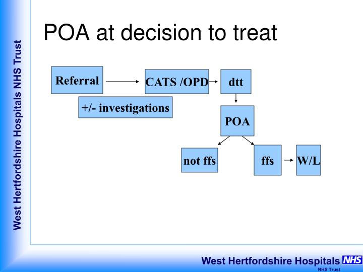 POA at decision to treat