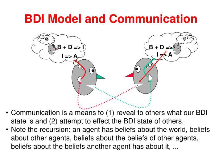 B + D => I