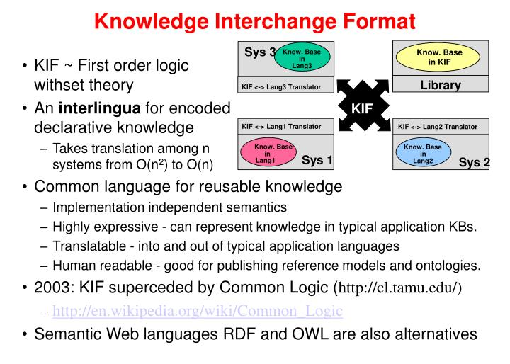 KIF <-> Lang3 Translator