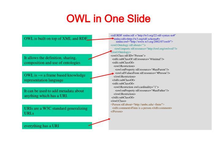 OWL in One Slide