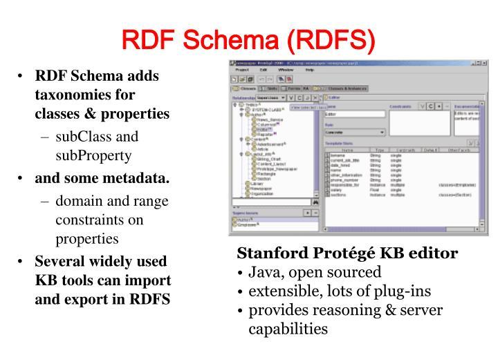 RDF Schema (RDFS)