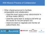 aim alliance process of collaboration2