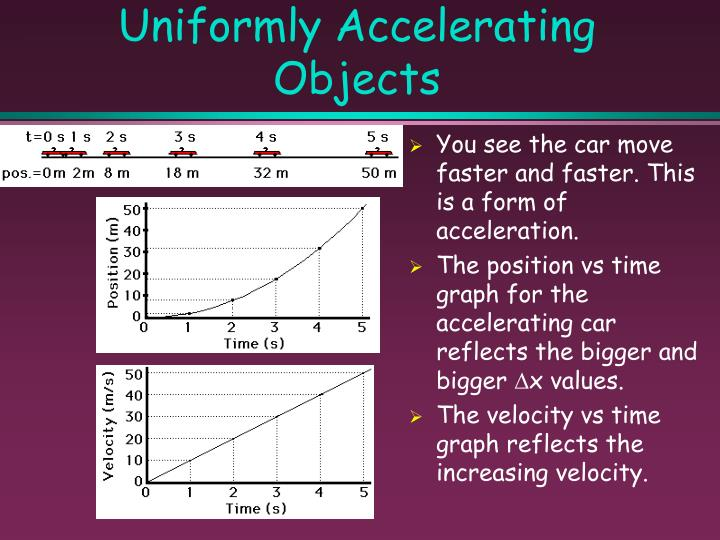 Uniformly Accelerating Objects