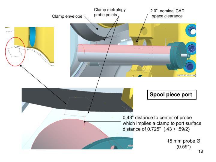 Clamp metrology probe points