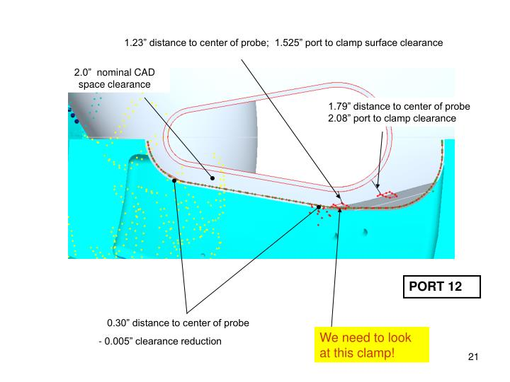"""1.23"""" distance to center of probe;  1.525"""" port to clamp surface clearance"""