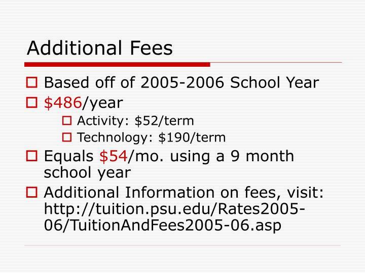 Additional Fees