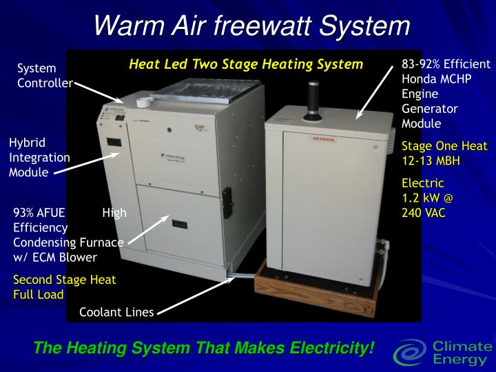 Heat Led Two Stage Heating System