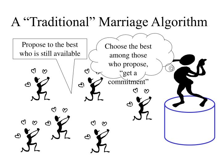 """A """"Traditional"""" Marriage Algorithm"""