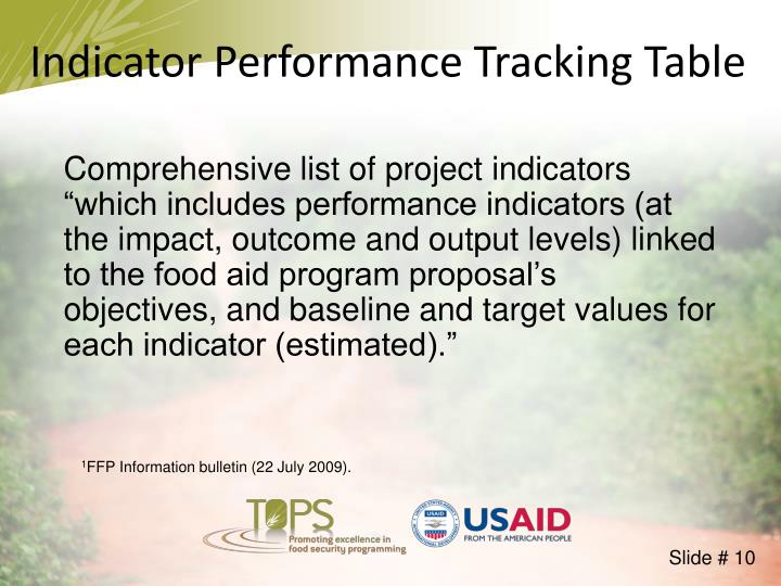 Indicator Performance Tracking Table