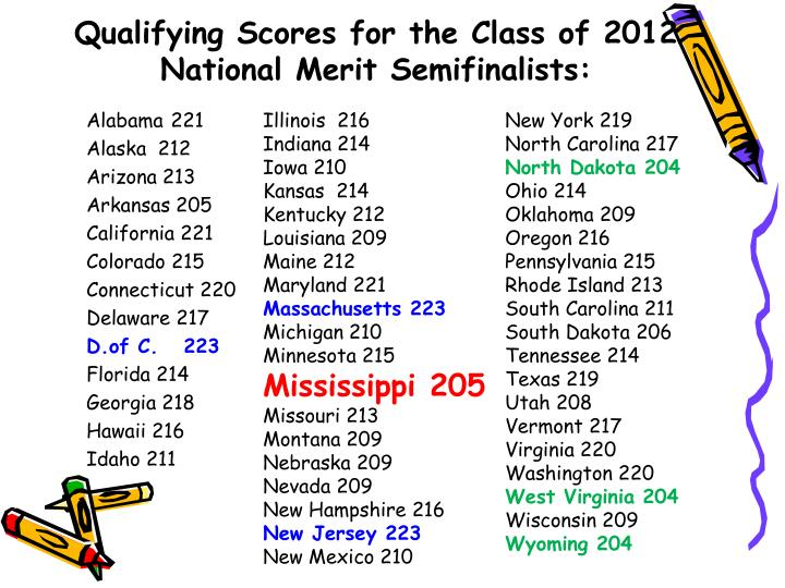 Qualifying Scores for the Class of 2012 National Merit Semifinalists: