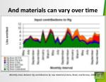 and materials can vary over time