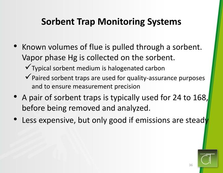 Sorbent Trap Monitoring Systems