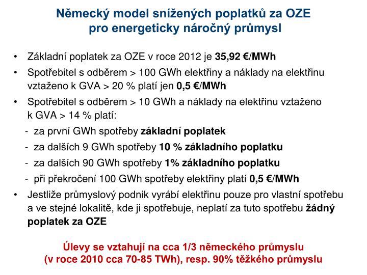 Německý model snížených poplatků za OZE
