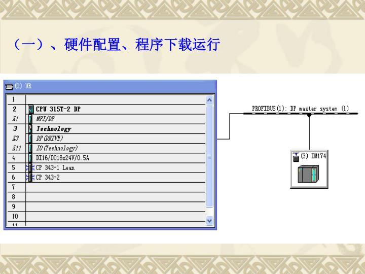 (一)、硬件配置、程序下载运行