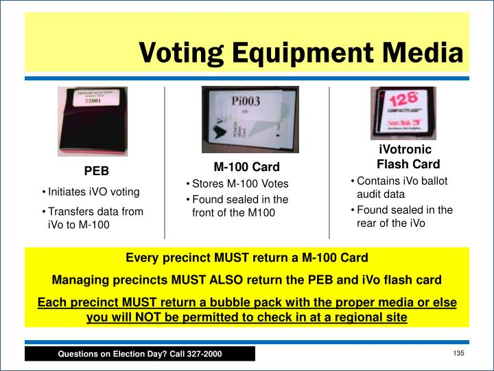 Voting Equipment Media