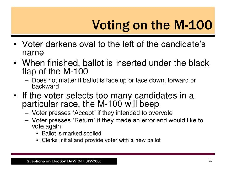 Voting on the M-100