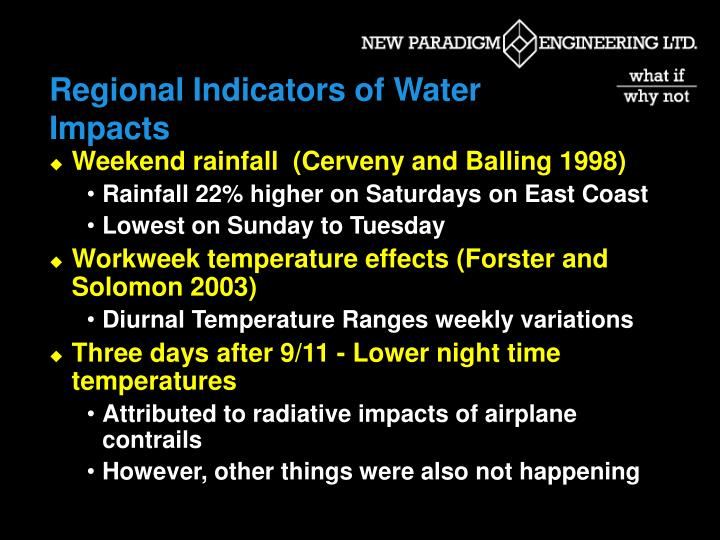 Regional Indicators of Water Impacts
