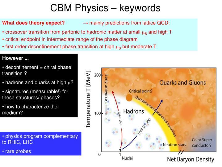 CBM Physics – keywords
