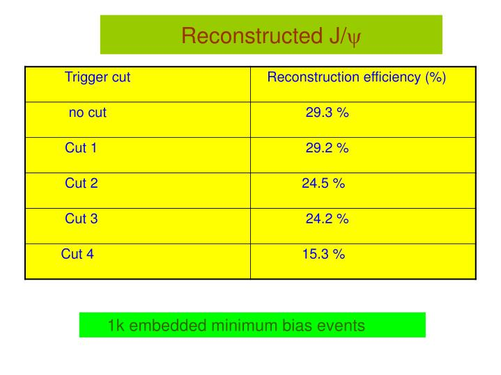 Reconstructed J/