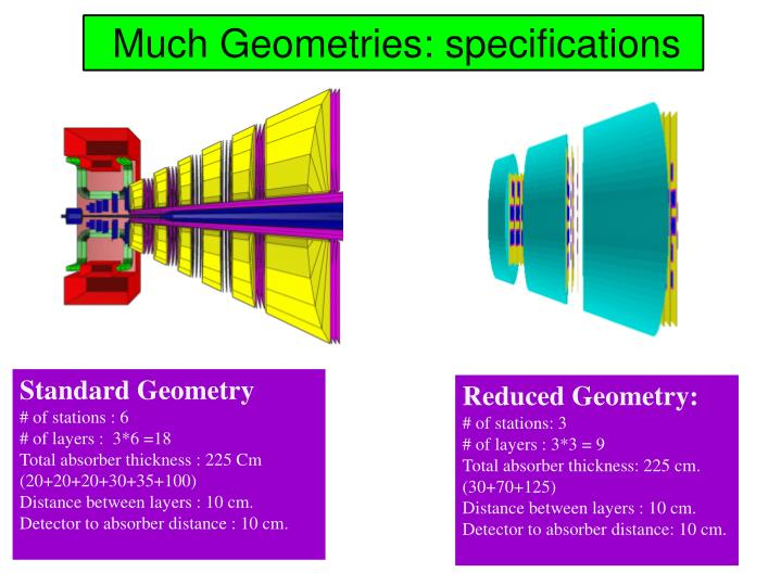 Much Geometries: specifications