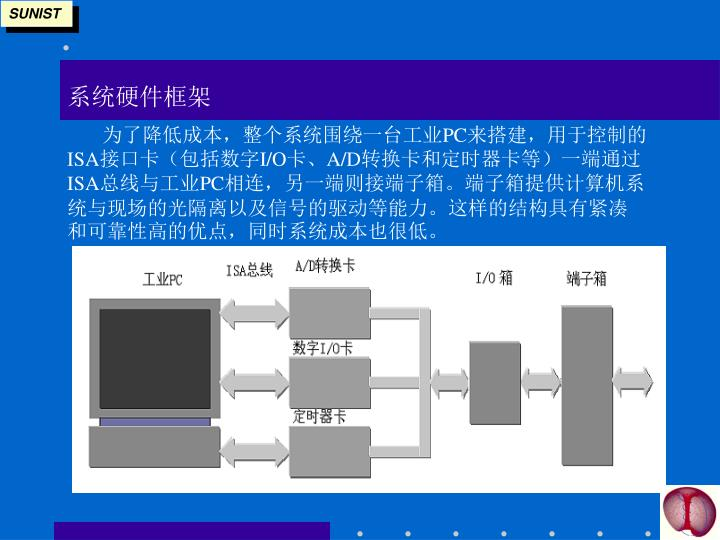 系统硬件框架