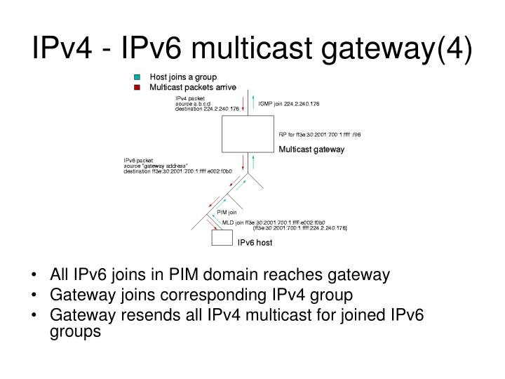 IPv4 - IPv6 multicast gateway(4)
