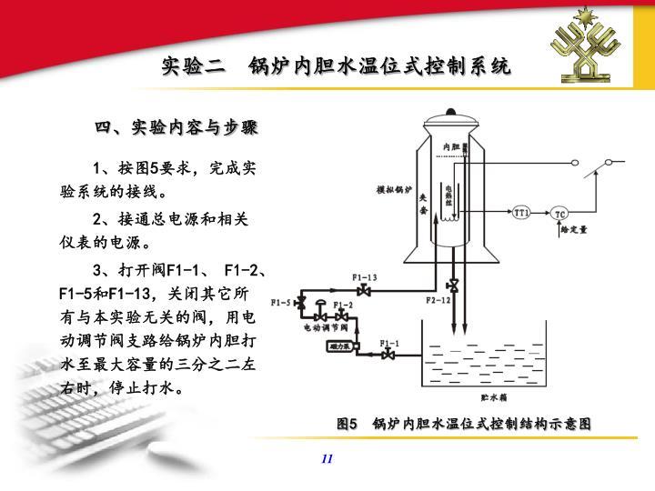 实验二  锅炉内胆水温位式控制系统