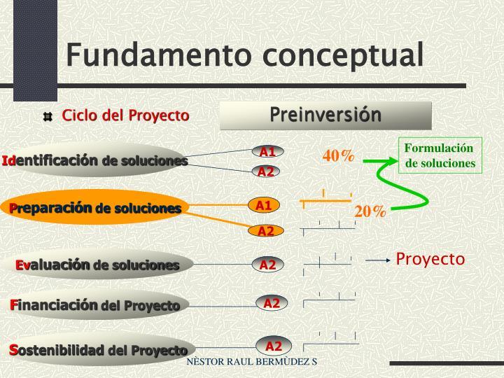 Preinversión