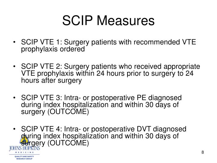 SCIP Measures