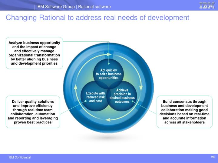 Changing Rational to address real needs of development