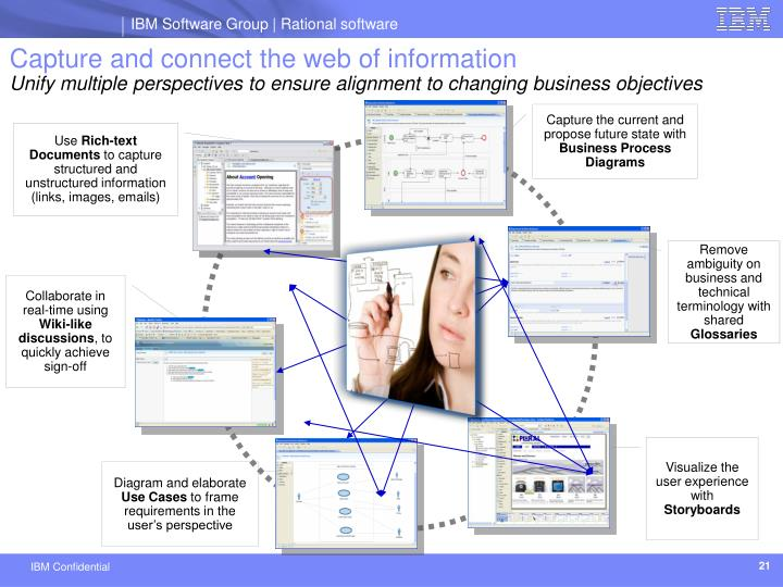 Capture and connect the web of information