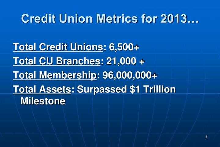 Credit Union Metrics for 2013…