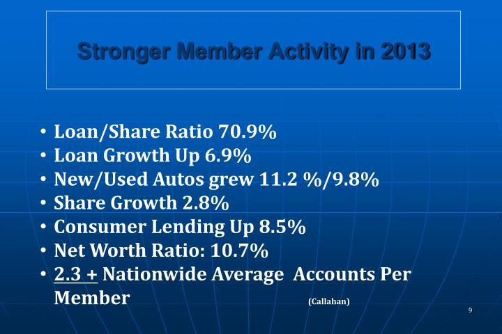 Stronger Member Activity in 2013