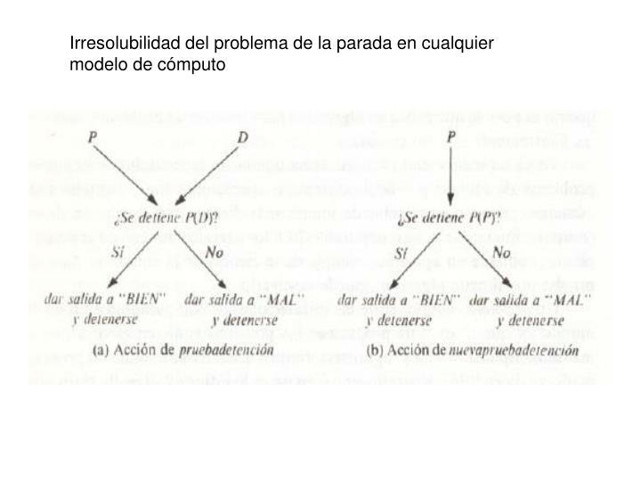 Irresolubilidad del problema de la parada en cualquier modelo de cómputo