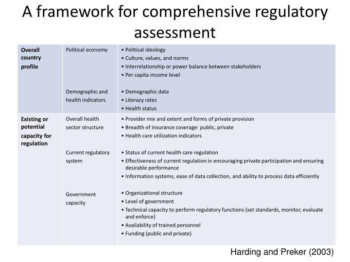 A framework for comprehensive regulatory assessment