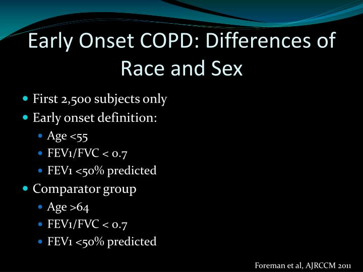Early Onset COPD: Differences of Race and Sex