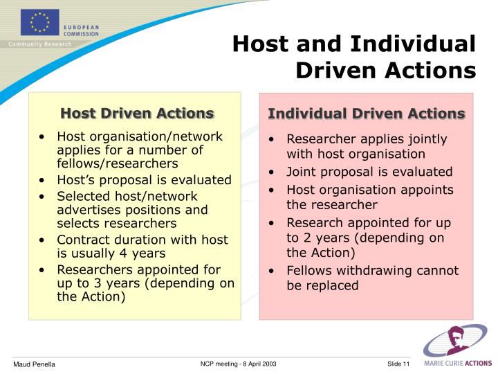 Individual Driven Actions