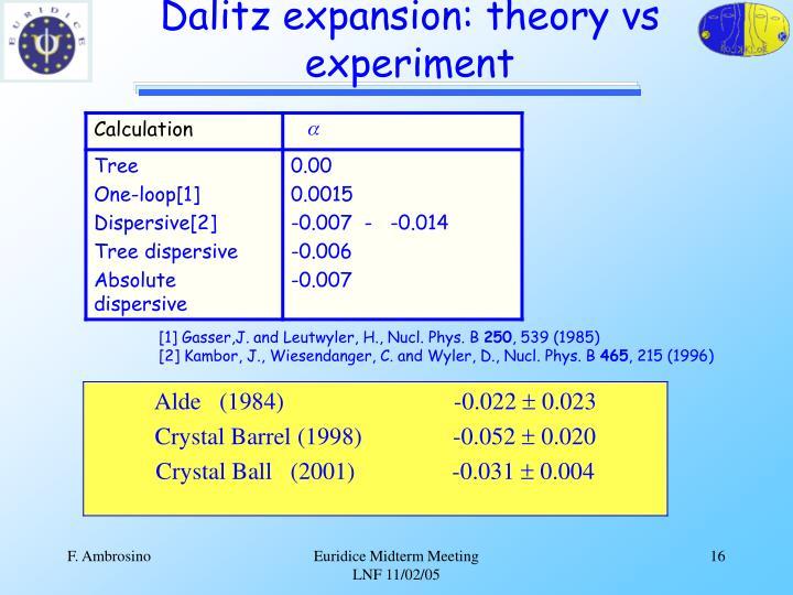 Dalitz expansion: theory vs experiment