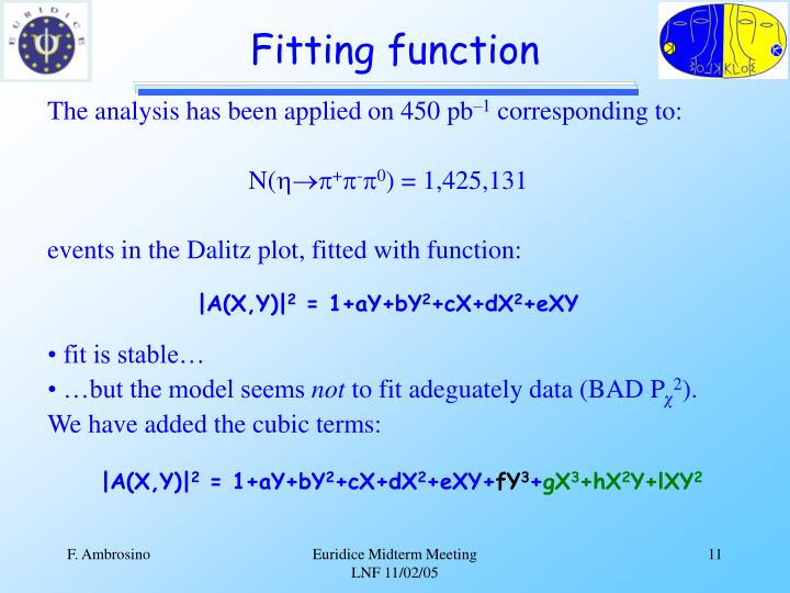 Fitting function