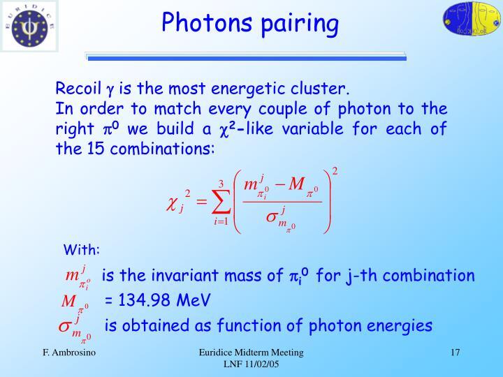 Photons pairing