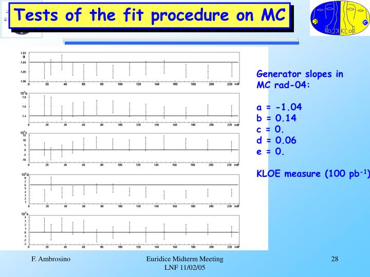 Tests of the fit procedure on MC