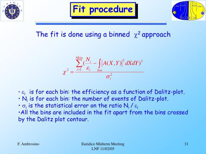 Fit procedure