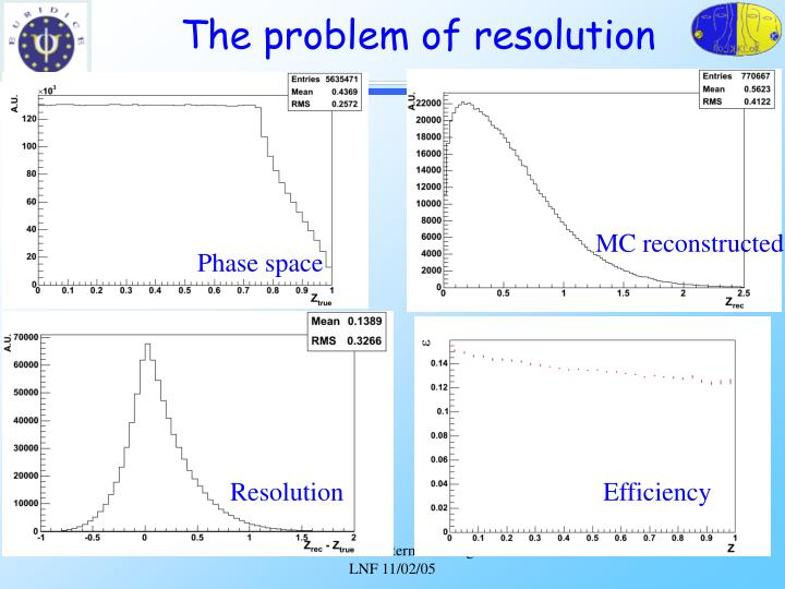 The problem of resolution